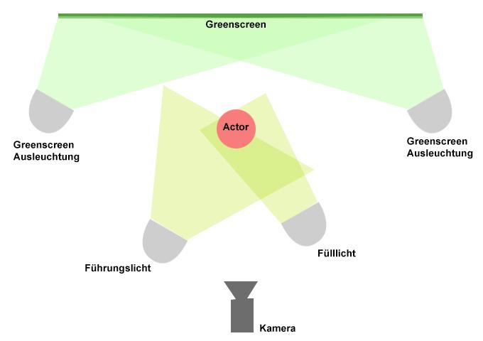 greenscreen_01